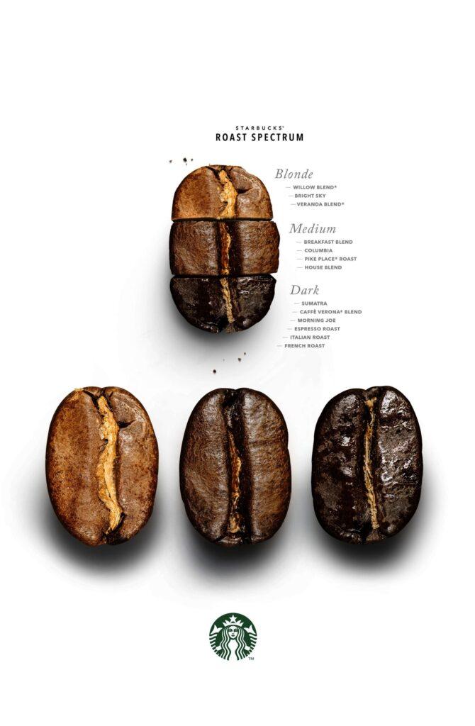 Kahve Kavurma Aşamaları: Starbucks Kahve Kavurma Spektrumu