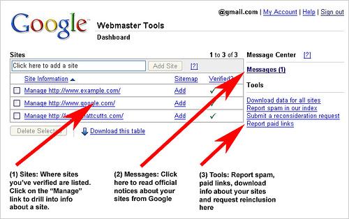 Google webmaster central dashboard