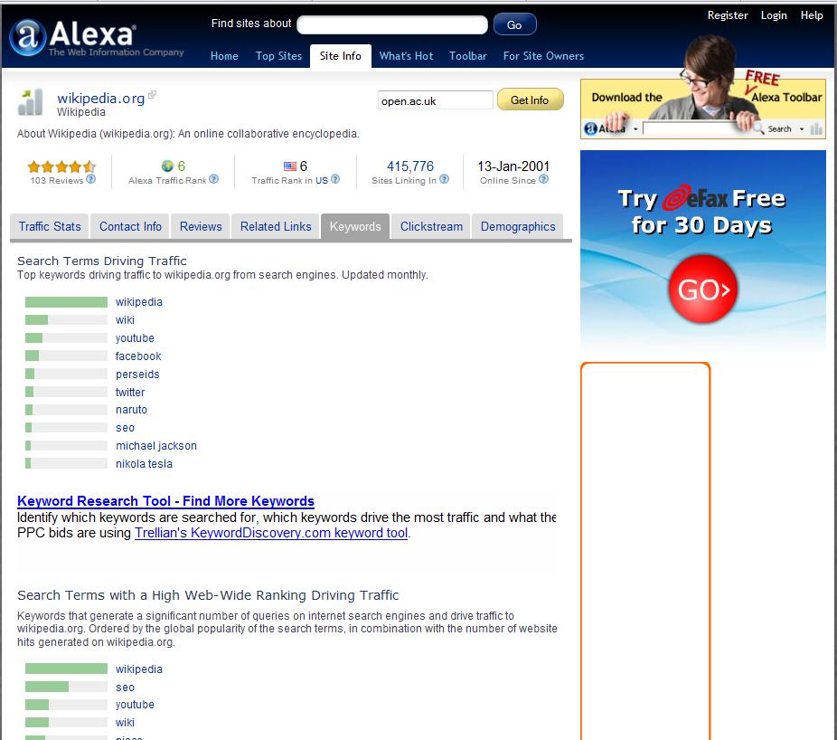 "According to Alexa - Keyword ""SEO"" drives high traffic to Wikipedia"