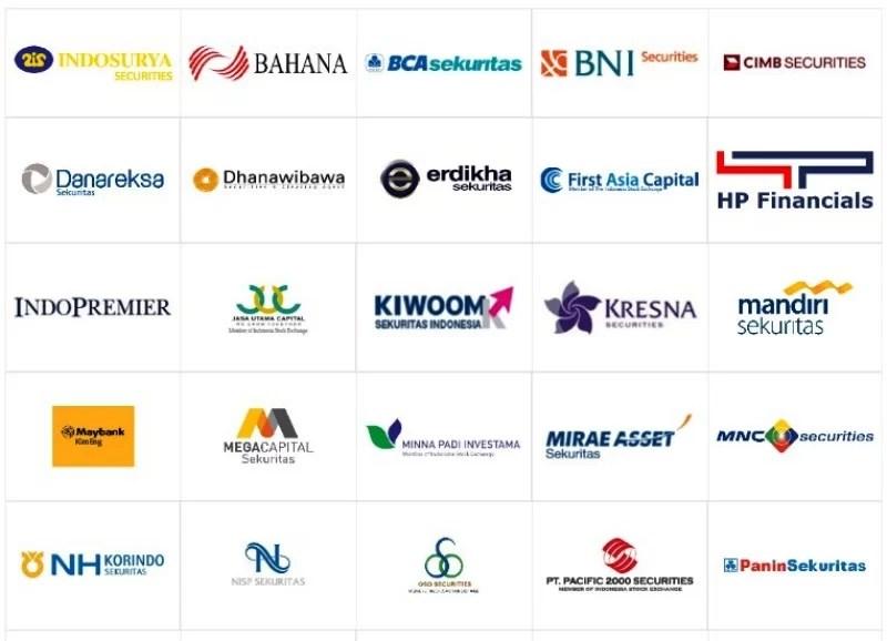 Perusahaan Sekuritas Syariah Terbaik di Indonesia