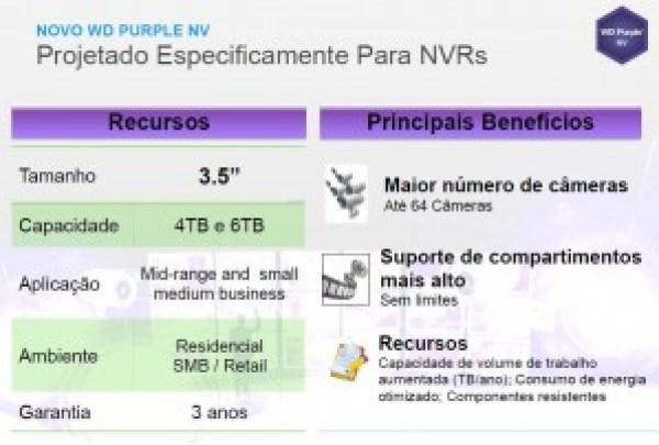 Características do WD Purple NV