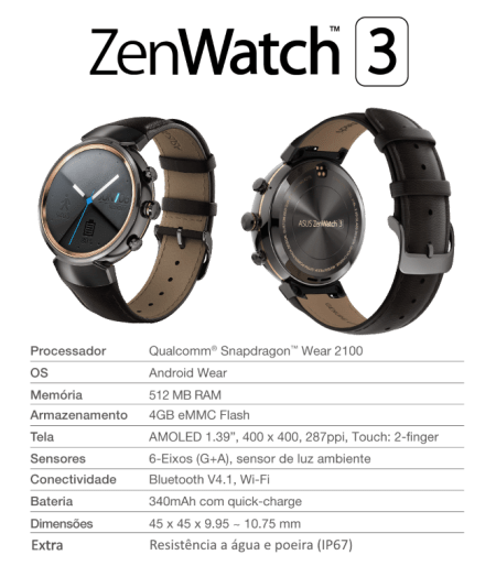 zenwatch_3_specs