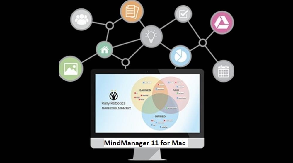 Mapa mental ganha software caprichado para plataforma Mac OS