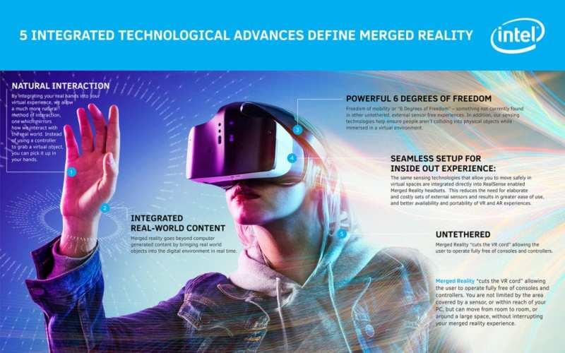 Vive los nuevos estrenos de cine en Realidad Virtual con Intel: Spiderman Homecoming y Dunkerque