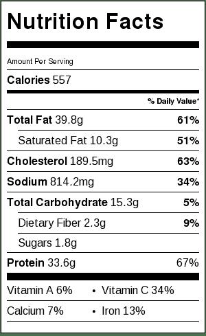 greek-chicken-potatoes-nutrition-label