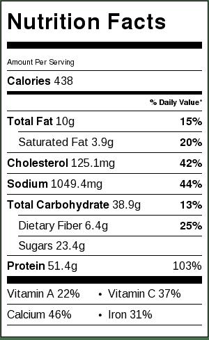 sun-dried-tomato-parmesan-chicken-nutrition-label