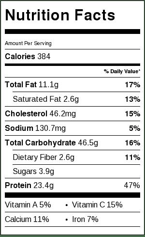 bruschetta-chicken-pasta-salad-nutrition-label