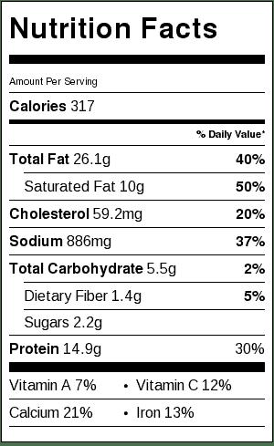 portobello-pizzas-nutrition-label