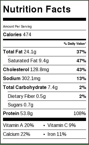 crispy-garlic-parmesan-salmon-nutrition-label