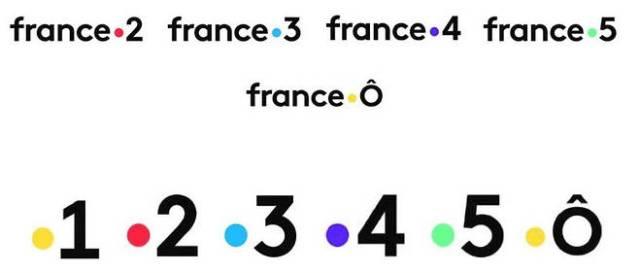 France television arnaque
