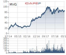"""Ông Đinh Anh Huân: """"Bán cổ phiếu Thế giới di động giúp tôi thực hiện được những ước mơ lớn với Seedcom"""" - Ảnh 3."""