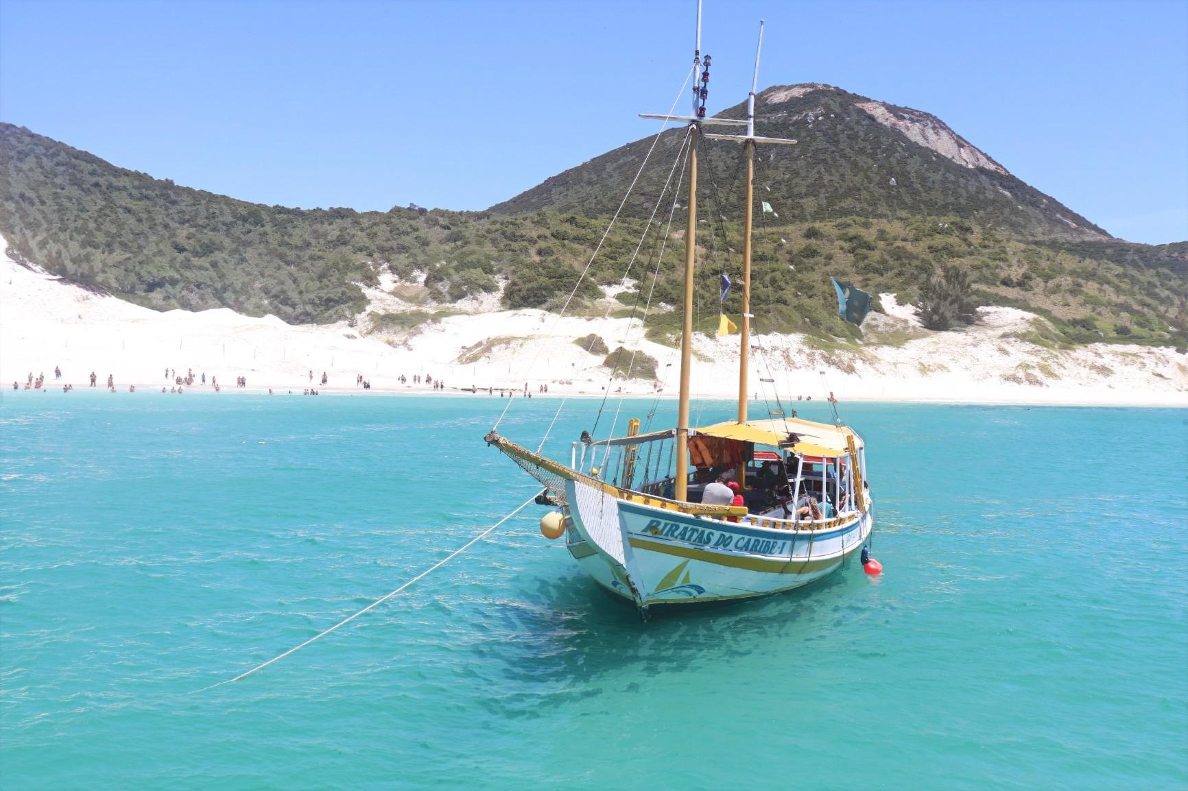 Arraial do Cabo: Crystal Clear Caribbean Waters In Rio de Janeiro, Brazil