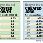 """Howard Dean says supply side economics are """"hooey"""""""
