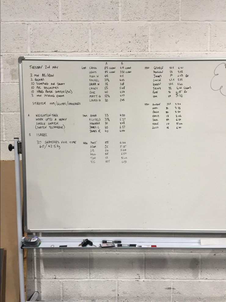 wod crossfit hull