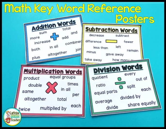 Math story problems key word posters
