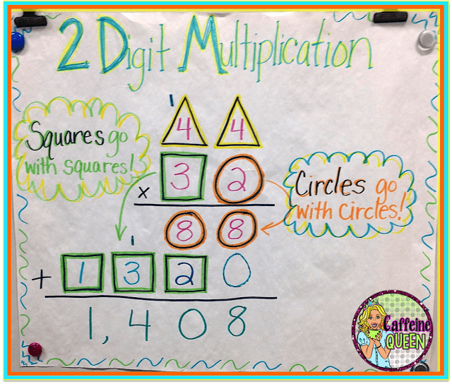 new visual multiplication strategy for double digit multiplication