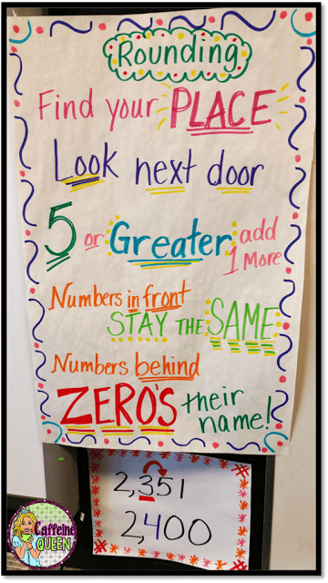 Rounding anchor chart from caffeinequeenteacher.com