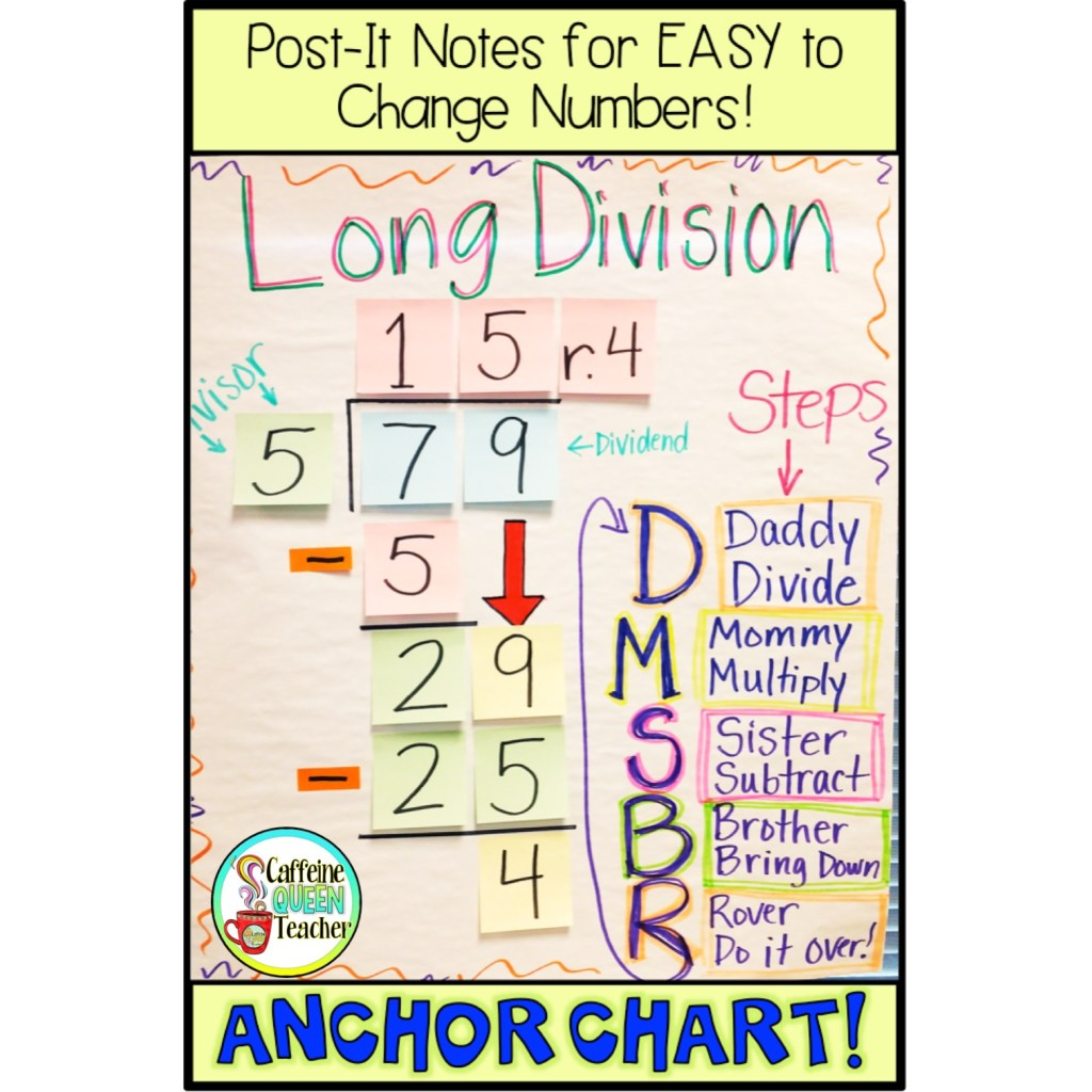 Anchor chart for how to teach long division