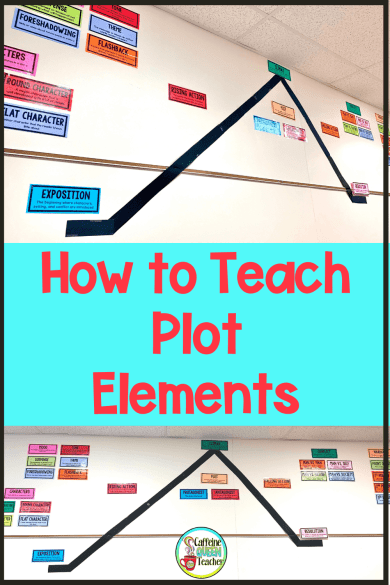 Plot diagram bulletin board set for student visual aid