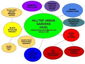 HUG BUBBLE MAP JPEG