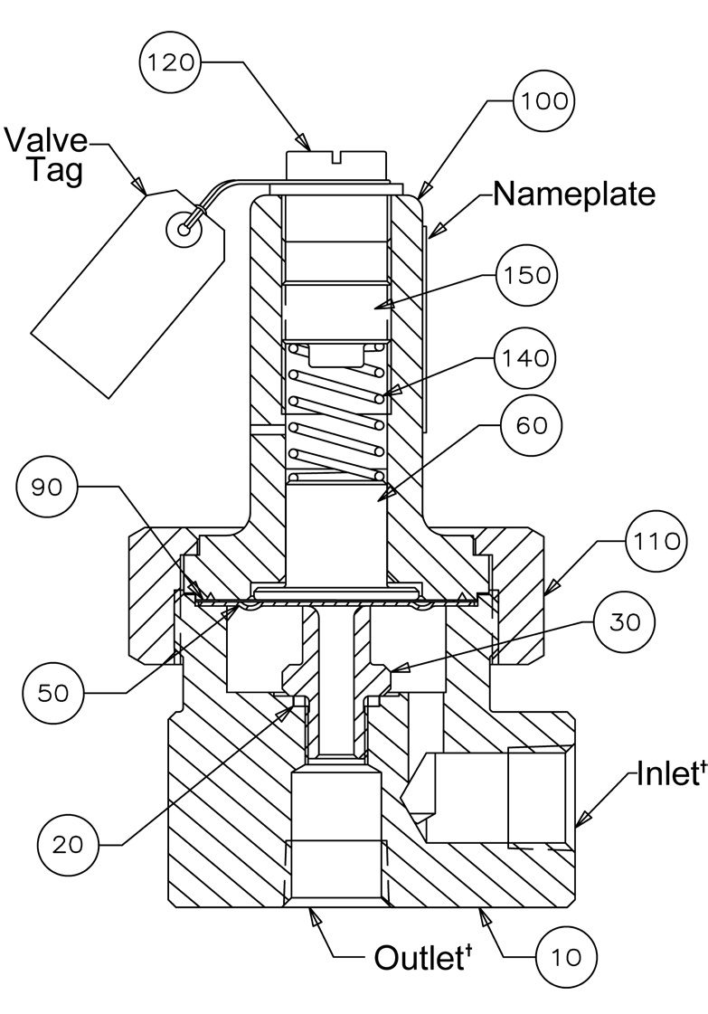 Troubleshooting pressure control valves cahaya wahyu back pressure control valve leeyfo gallery