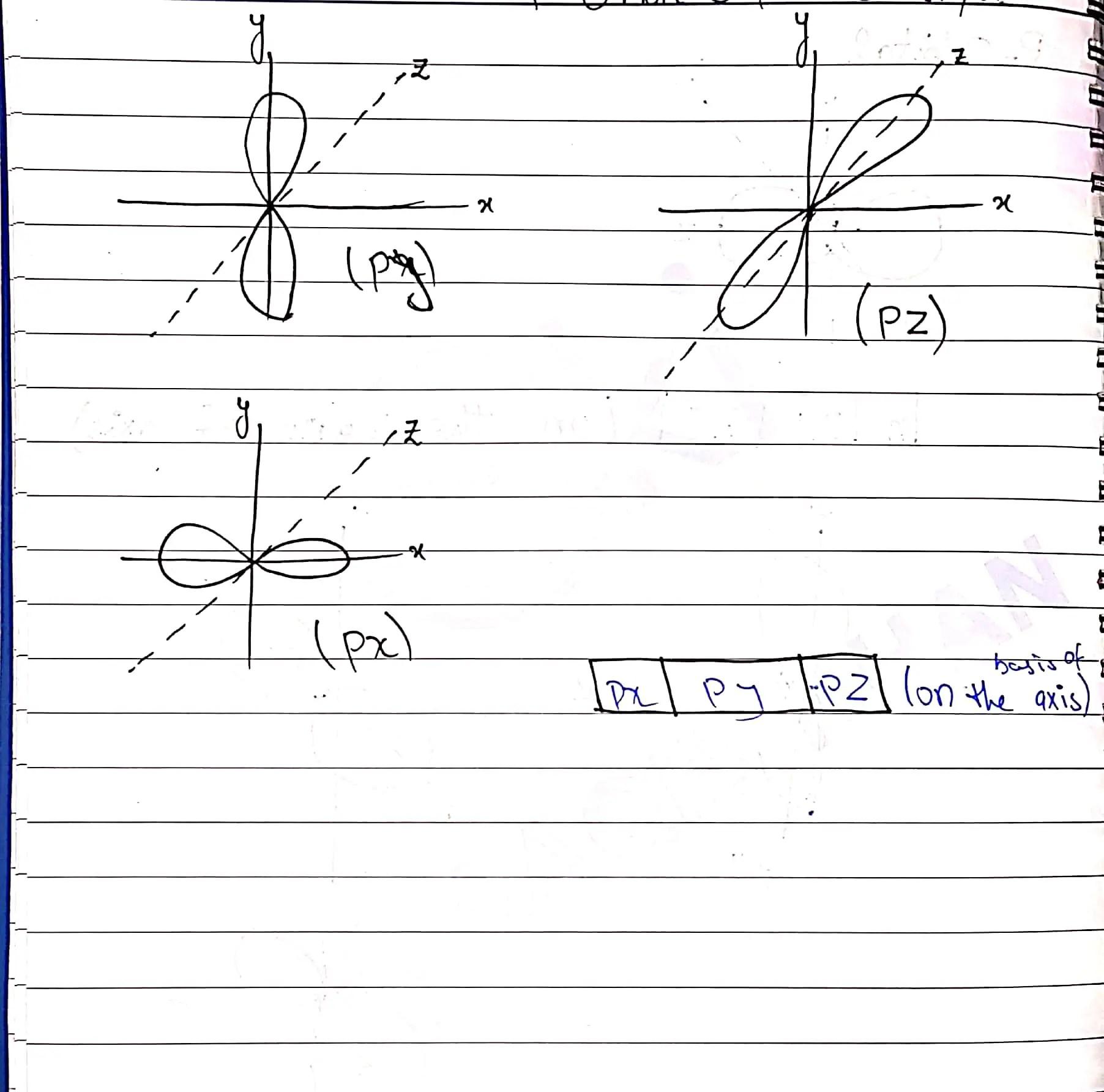 As chem by Sir Rizwn_10