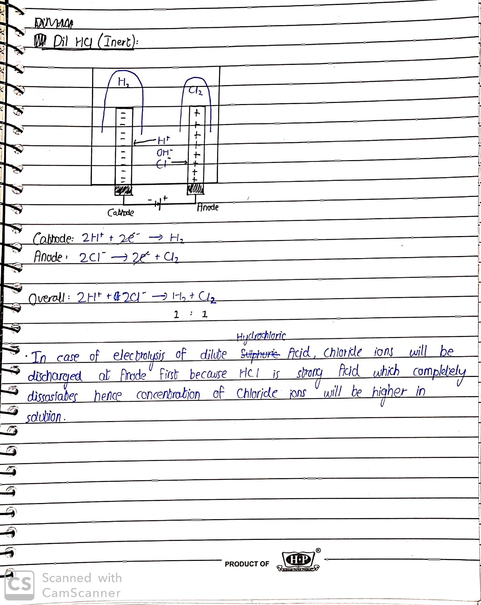 Olevel chem By Sir Rizwan Electrolysis_15