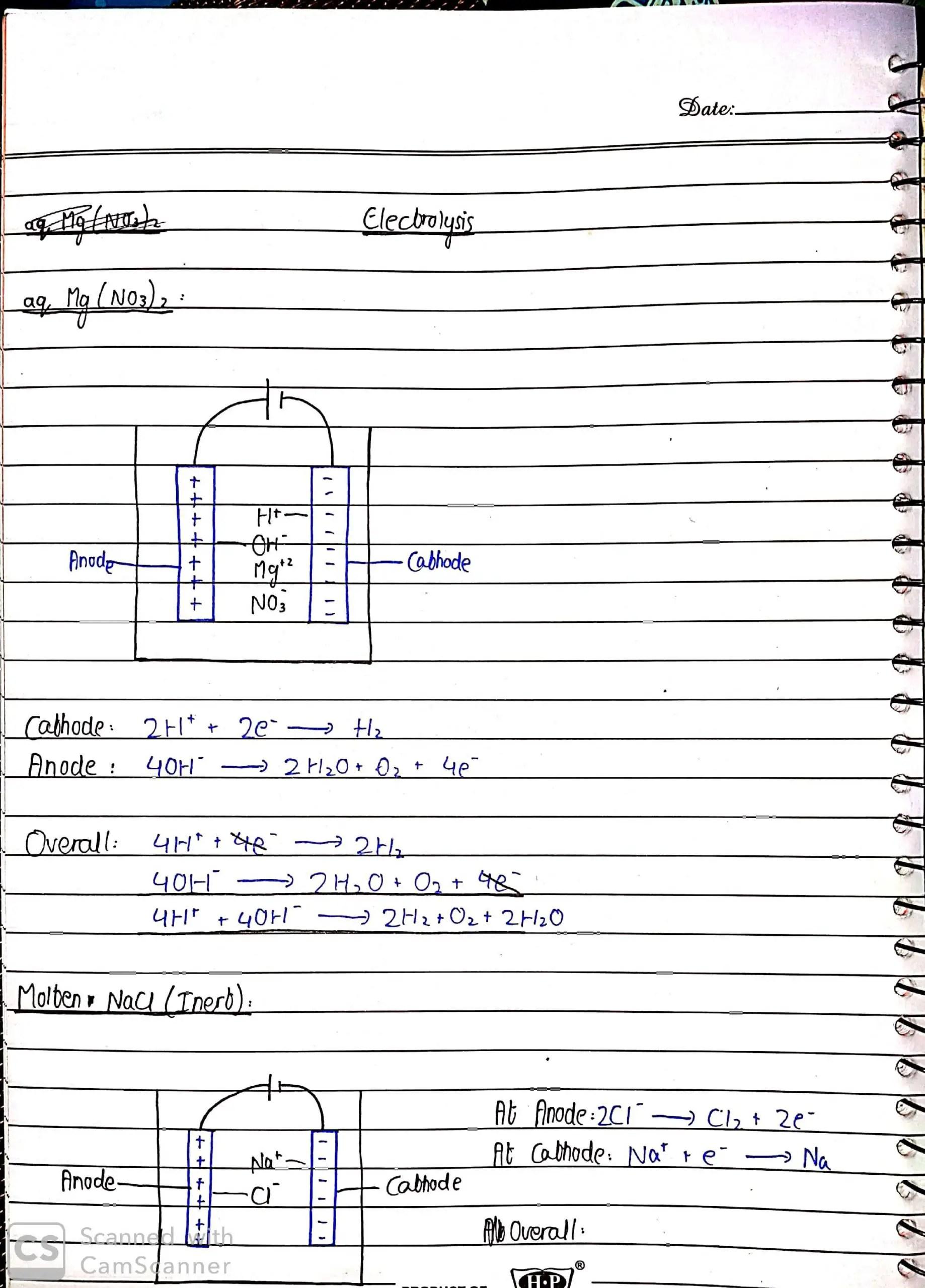 Olevel chem By Sir Rizwan Electrolysis_21