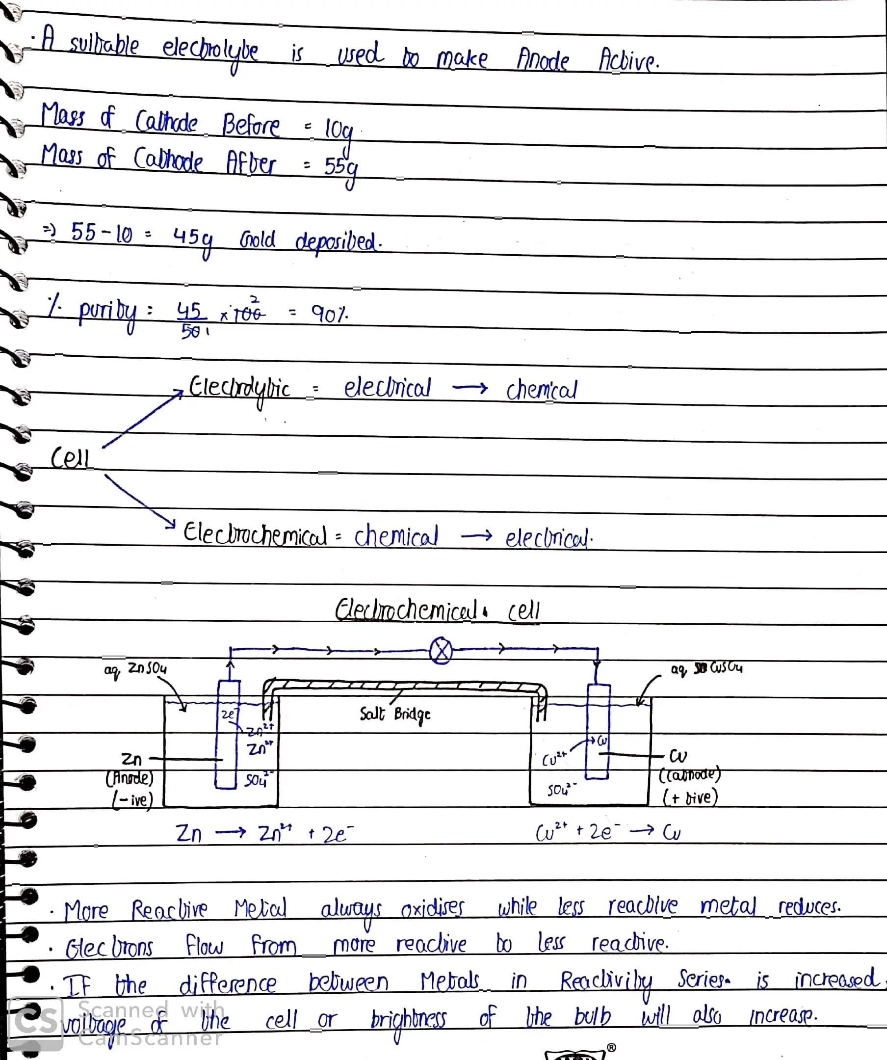 Olevel chem By Sir Rizwan Electrolysis_26