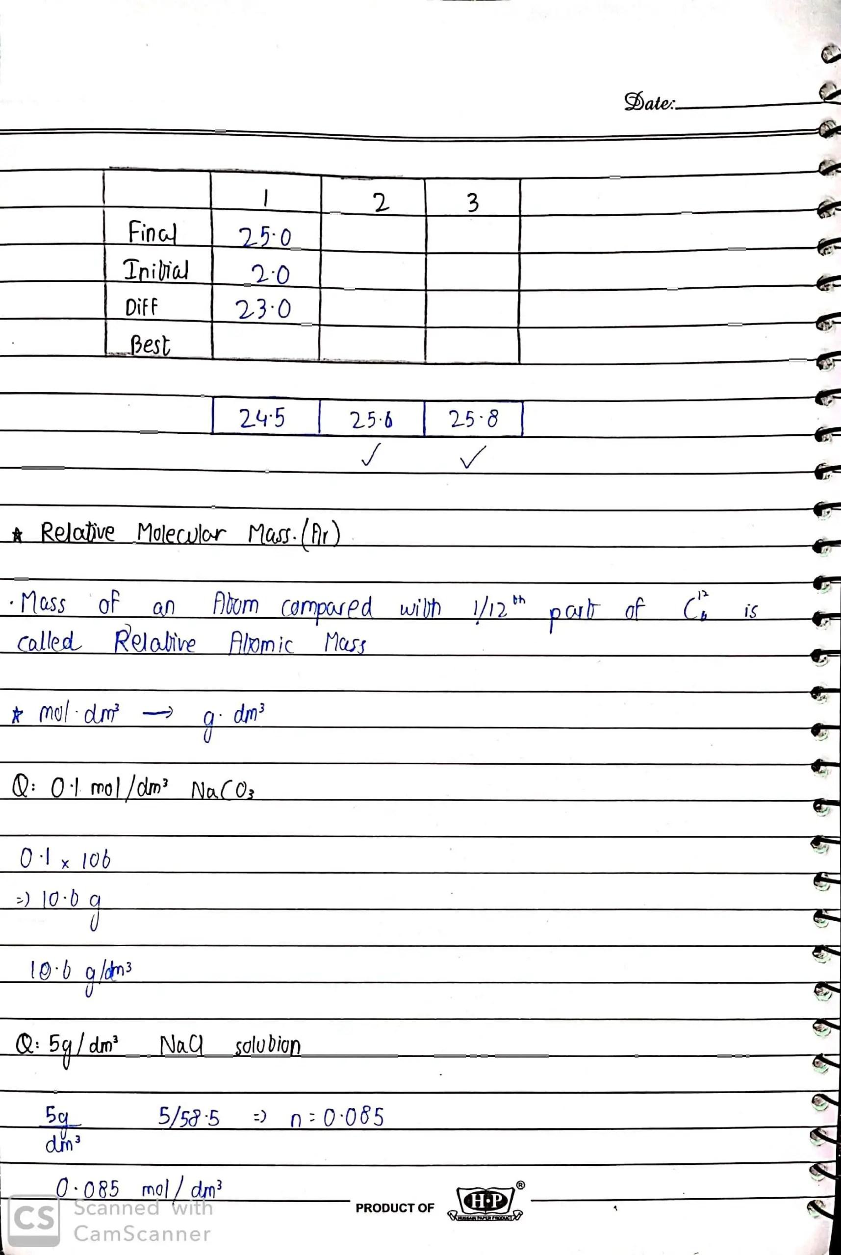 Olevel chem By sir Rizwan identification of ions_11