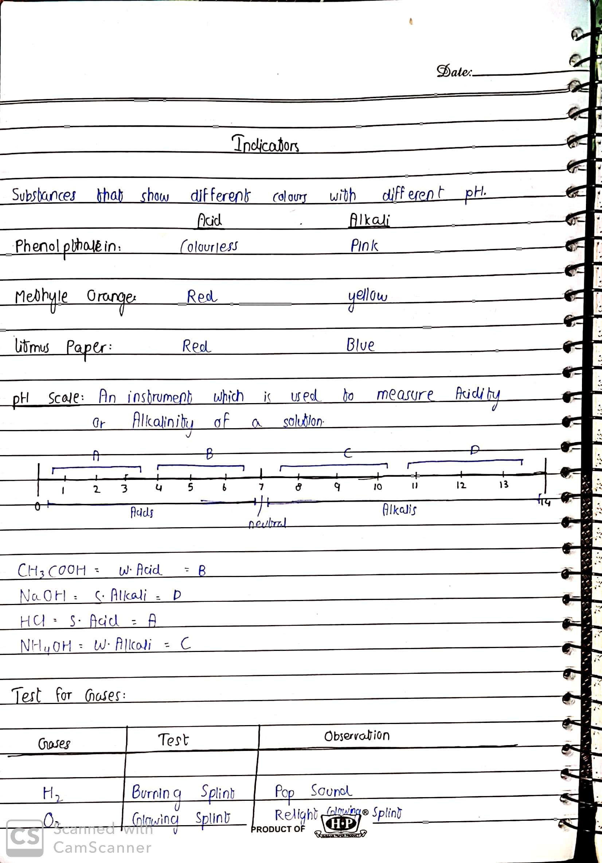Olevel chem By sir Rizwan identification of ions_5
