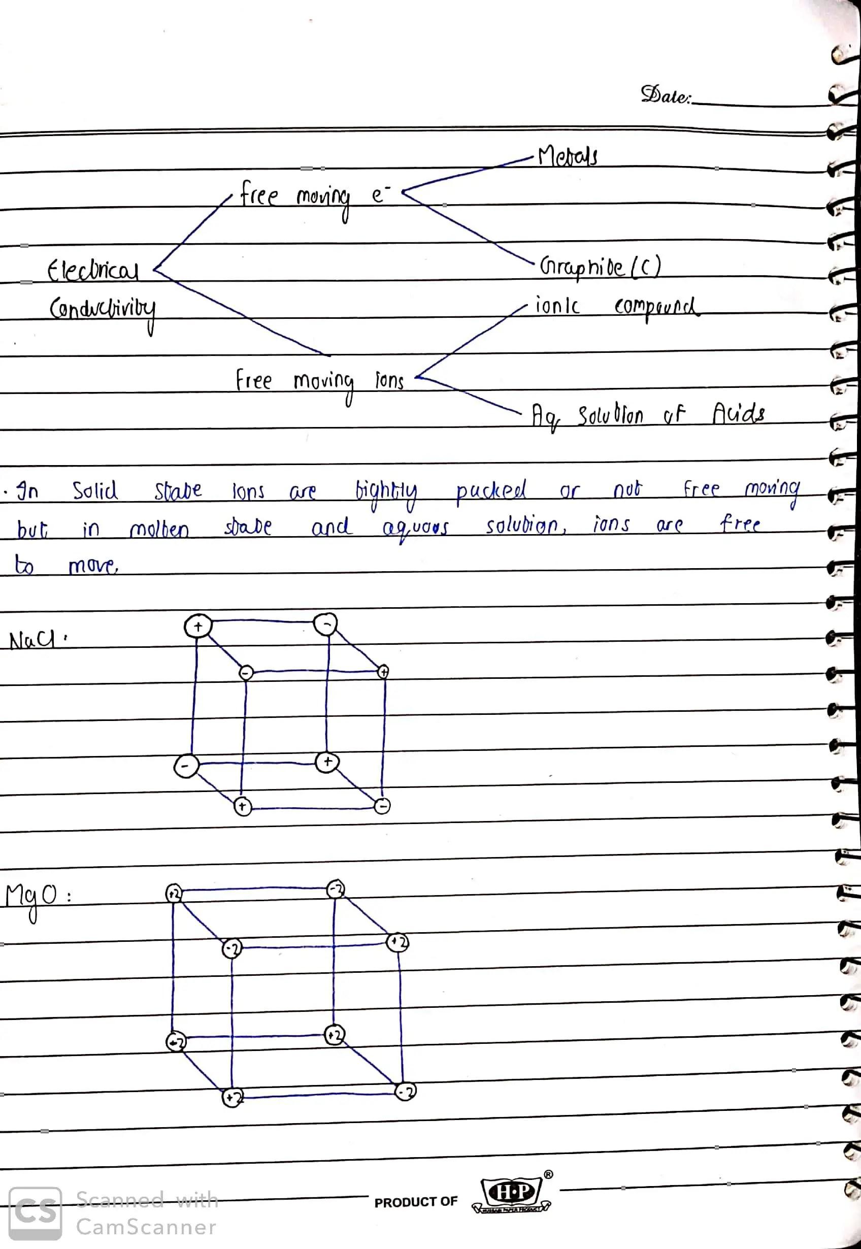 chem By sir Rizwan moles and basics_14