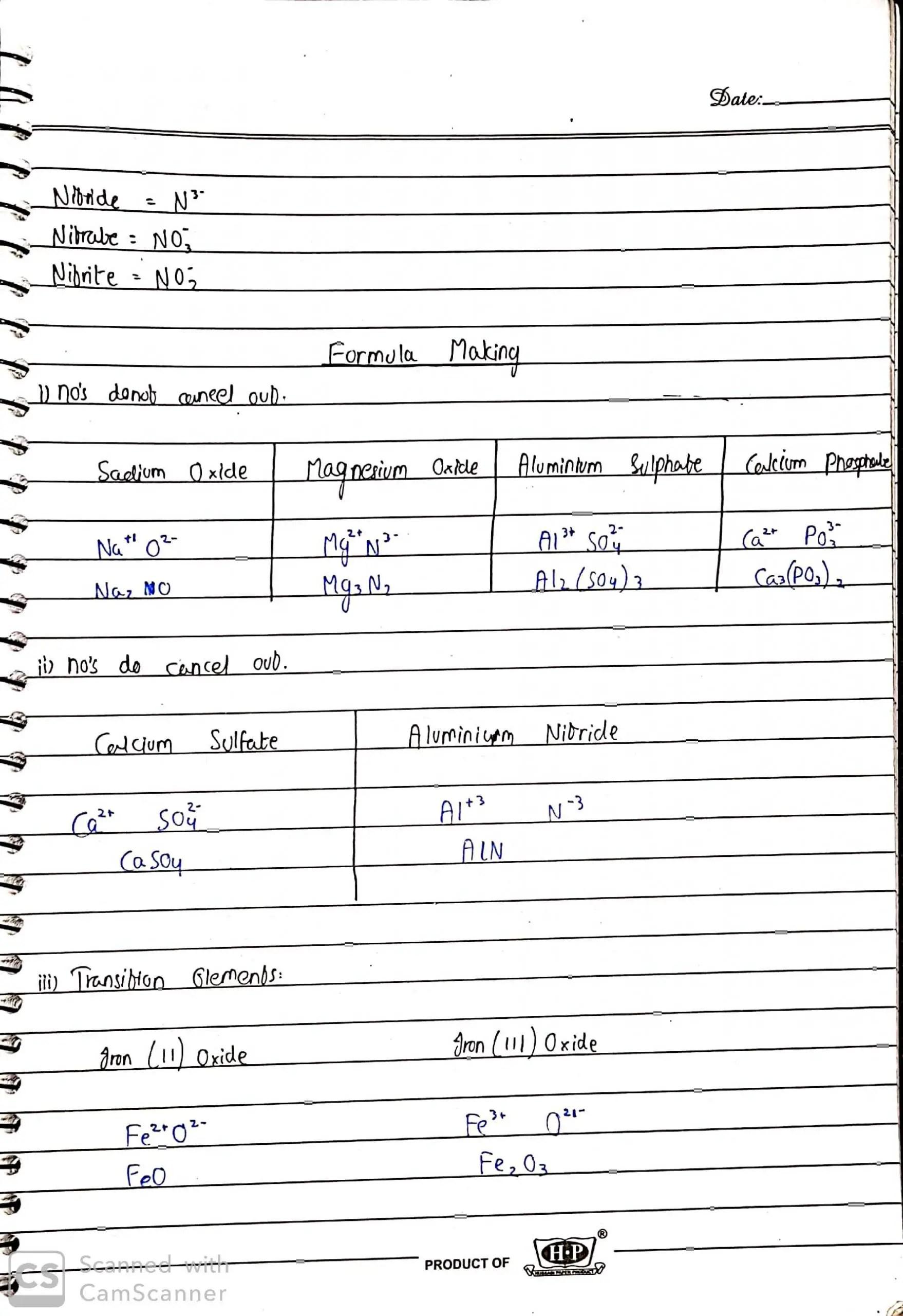 chem By sir Rizwan moles and basics_3