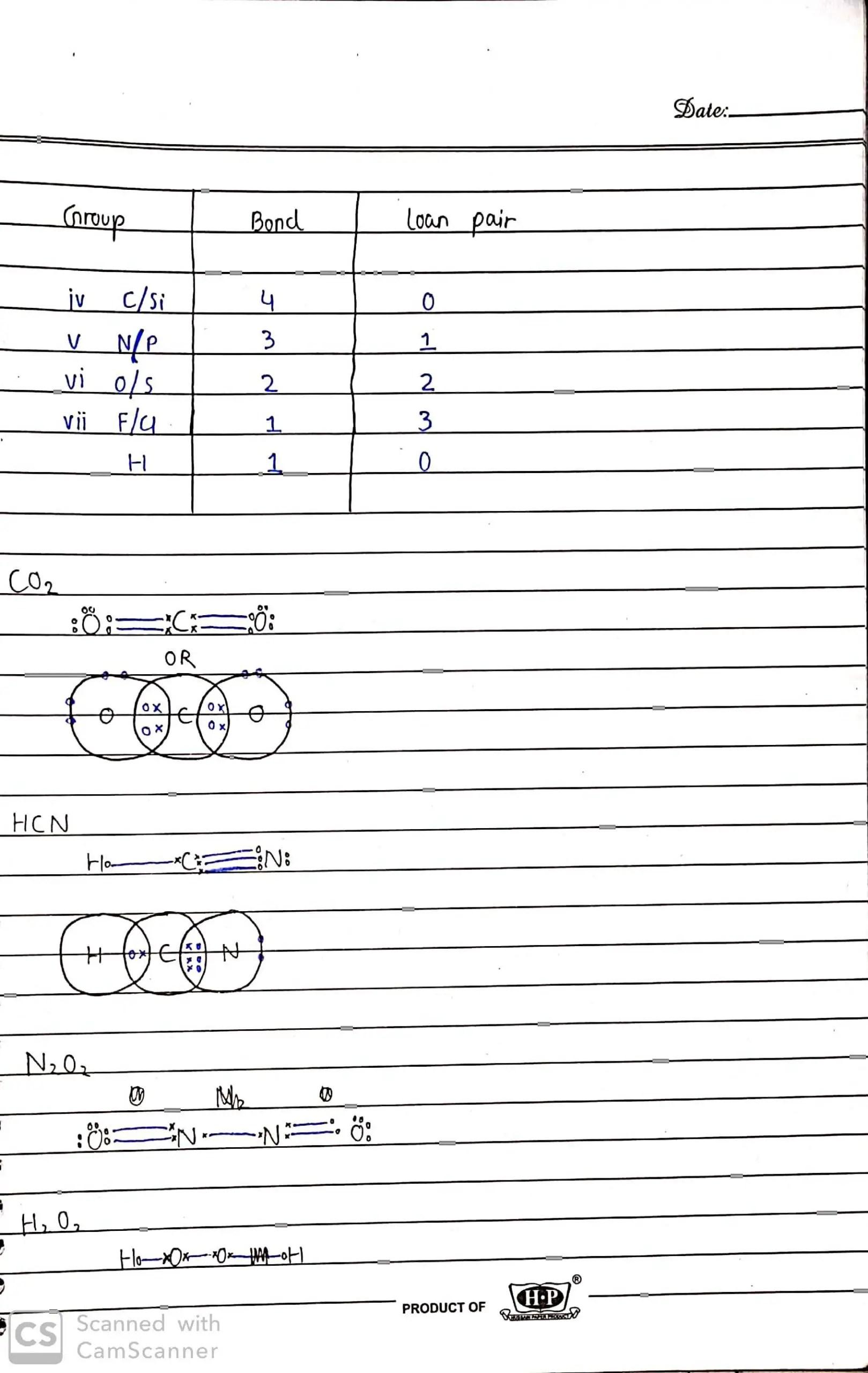 chem By sir Rizwan moles and basics_9