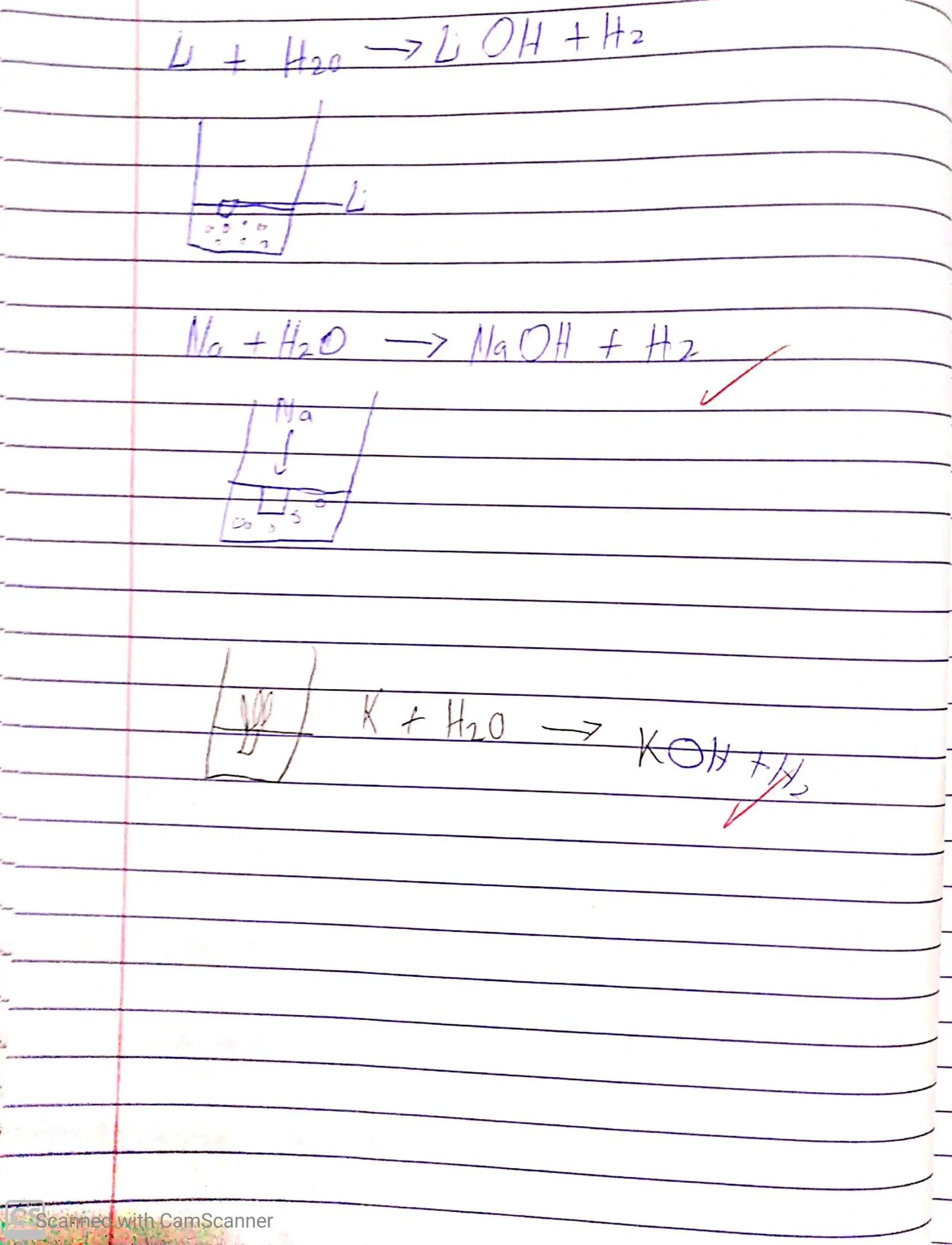 Periodic Table_4