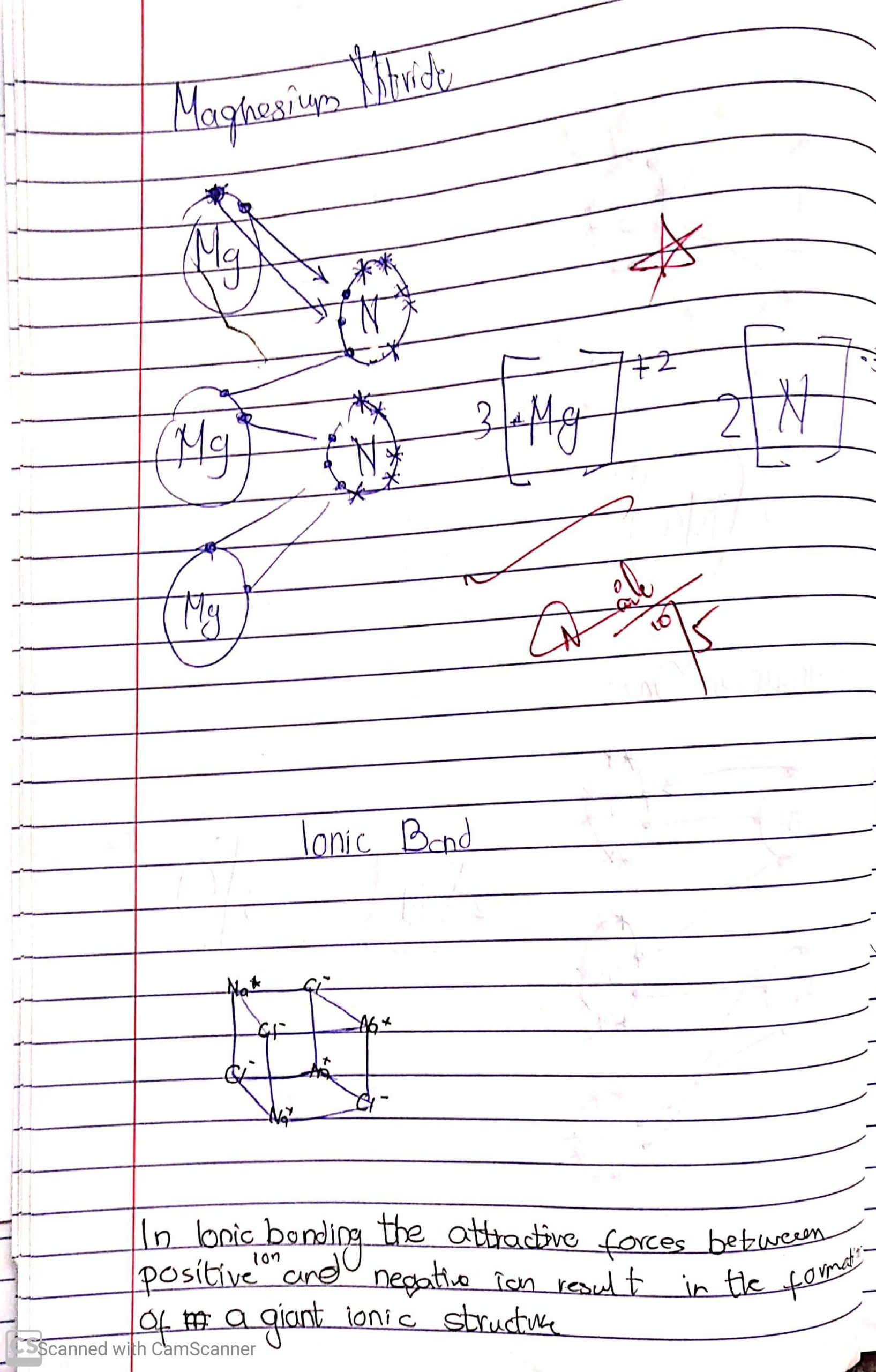 Structure and Bonding_6