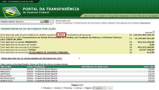 Dilma Maria 2