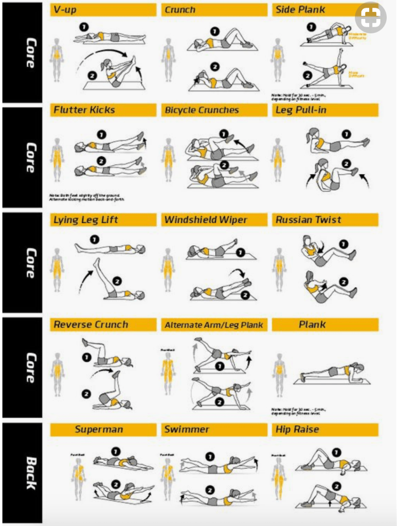 Core Exercises by NewMeFitness.net
