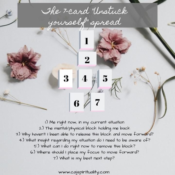 Spiritual Journey: 5 Best Tarot Card Decks for Beginners