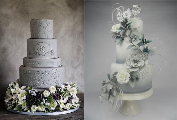 Cake Easy Beginners Decorating