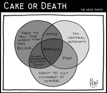 graph   Cake Or Death (Christian Church cartoons by Alex