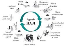 agenda haji