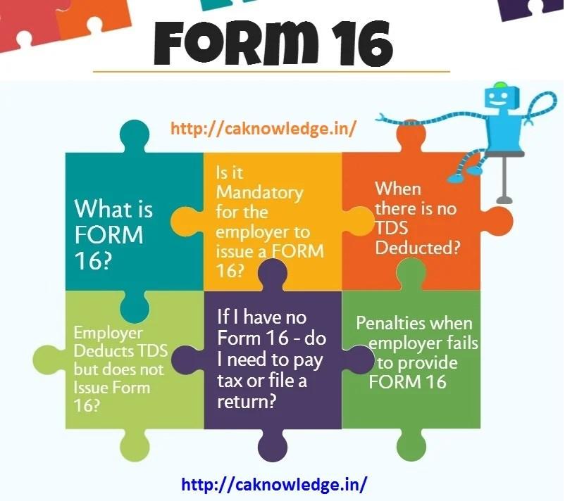 Articles - Platform for CA, CS, CMA, Taxpayers