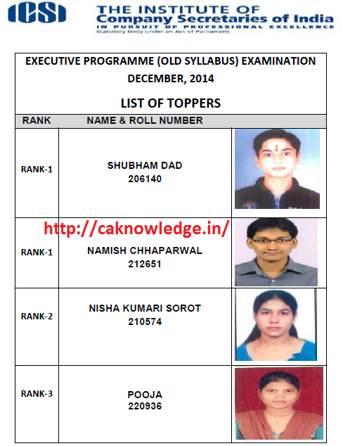 CS Executive Toppers List Dec 2014 old Syllabus
