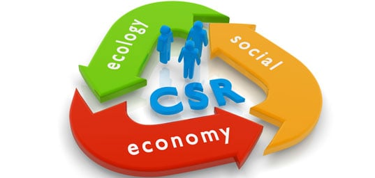 Corporate Social Responsibility Complete details