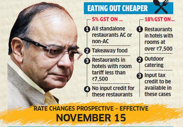 GST on restaurant service