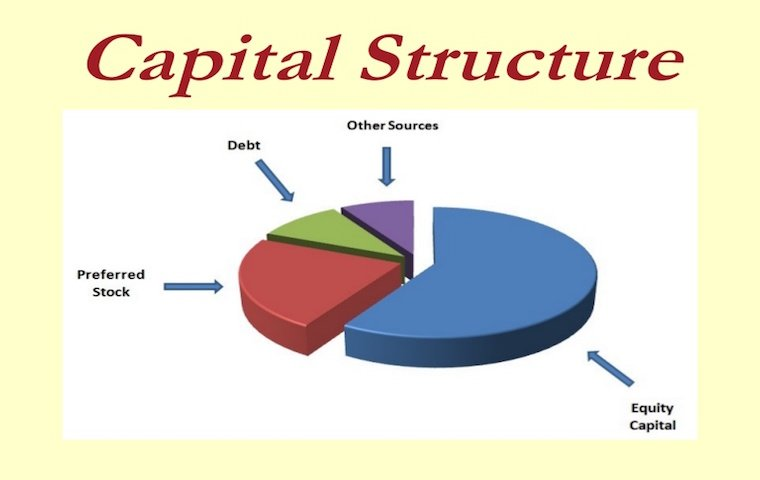 Capital Structure Meaning