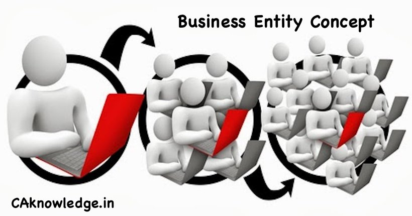 Business Entity Concept