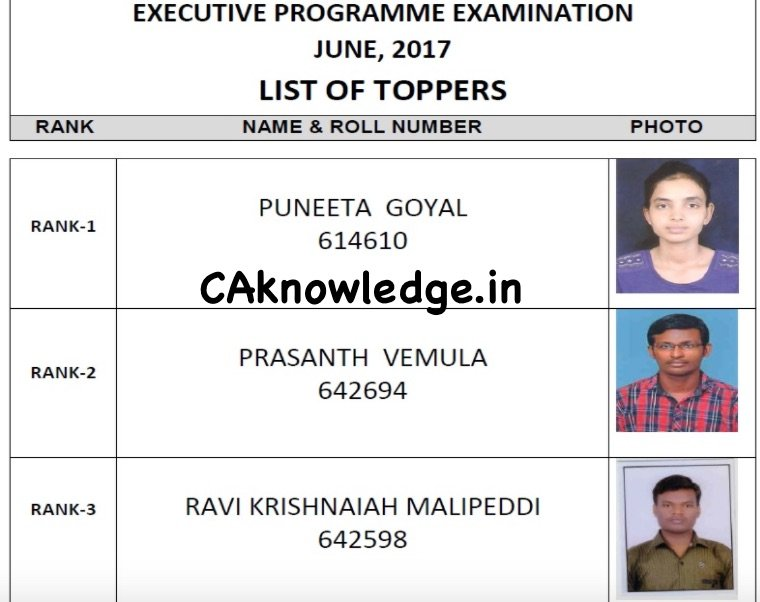 CS Executive Toppers list
