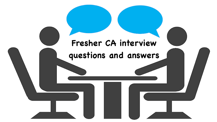 Fresher CA interview questions and answers, Important ...